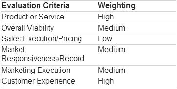 行业资讯 Magic Quadrant for Data Science Platforms 科软网——专业正版